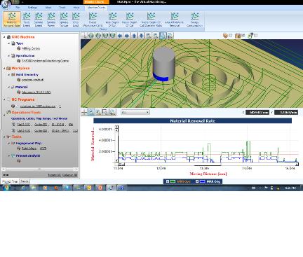 MACHpro - UBC's Virtual Machining Process Simulation and Optimization Platform