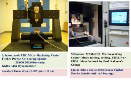 Micro-Machining Instruments (UBC MAL)